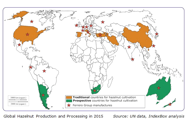 Global Hazelnut Growing Areas